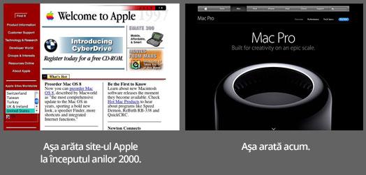 Web design: vechi vs. actual
